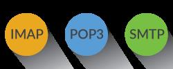 pop3-imap
